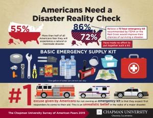 DisasterRealityCheck