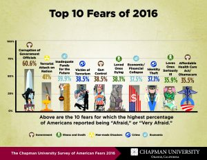fear-survey-2016_page_2