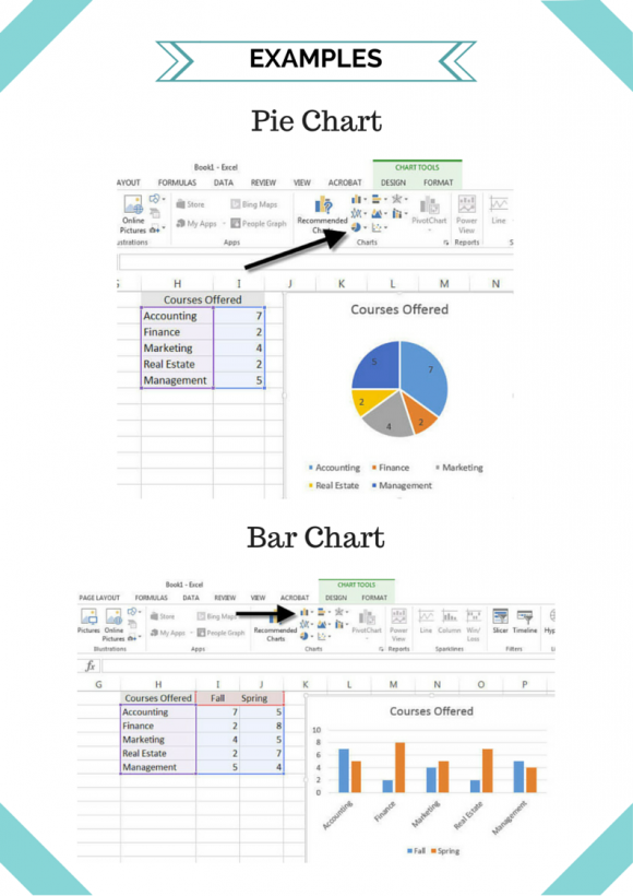 chart template example