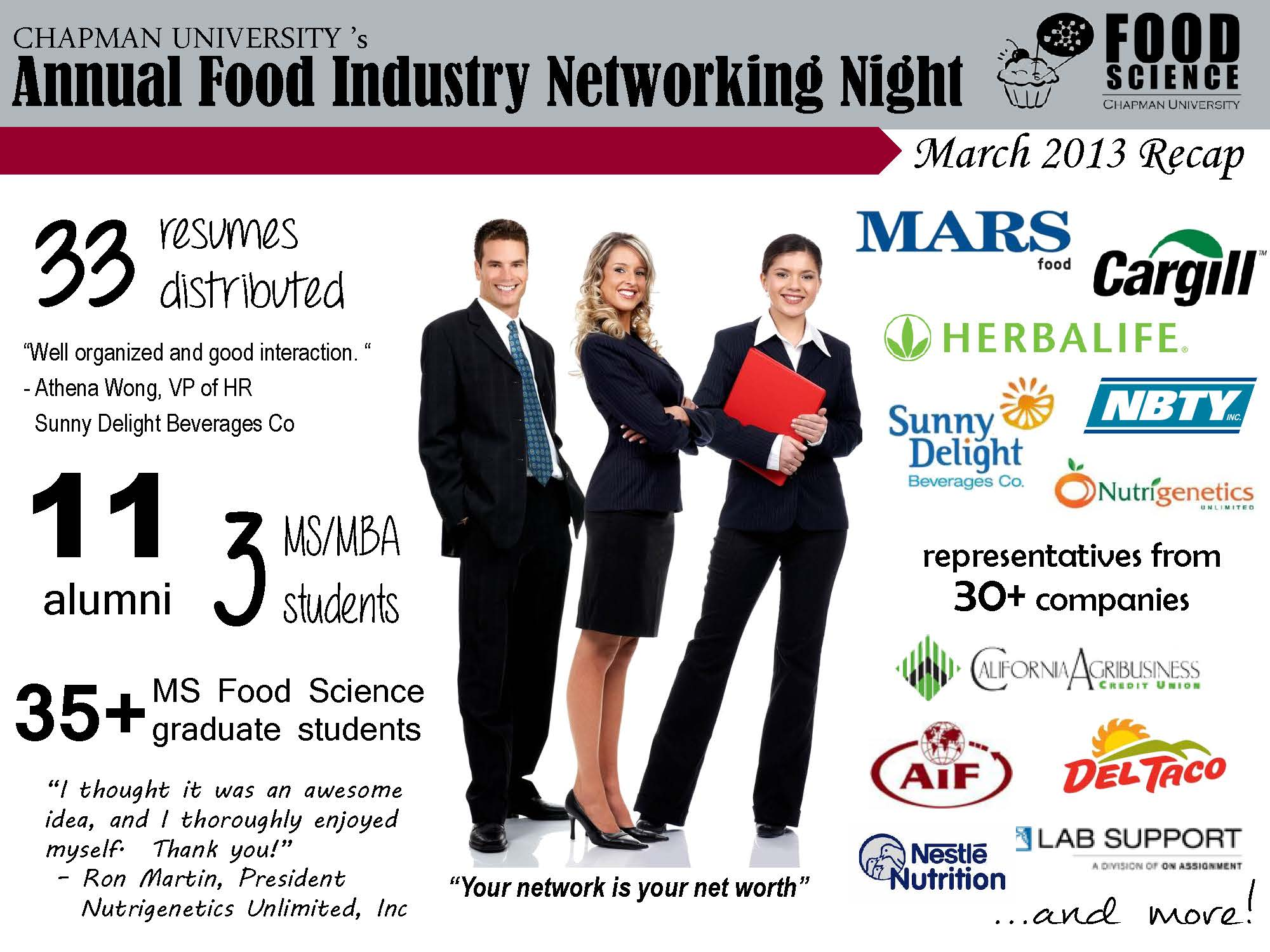 Networking Night 2013 Recap