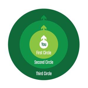viral circle graphic