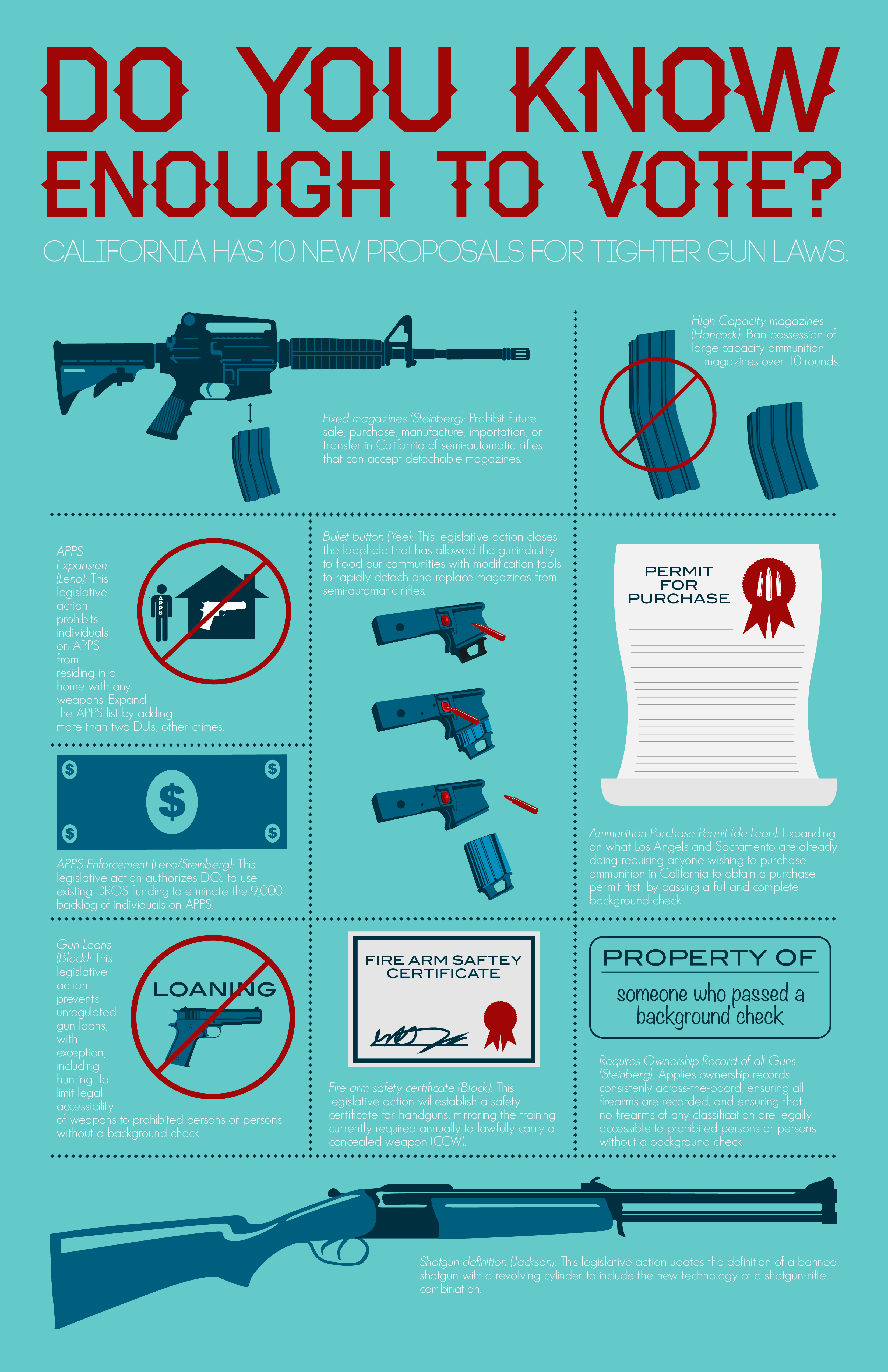 semi automatic firearms should not be banned