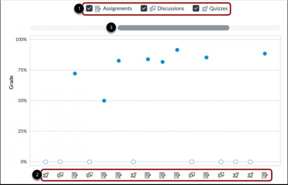 canvas new analytics graph