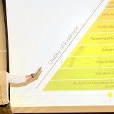 Ivan Portillo stands next to a projector screen displaying a yellow pyramid, which he is pointing at and explaining