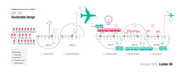 An infographic in magenta, teal, and black depicting different modes of transportation, including a plane, buses, and bicycles