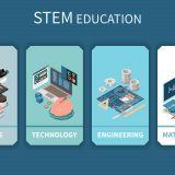 """Blue background with white text that reads """"STEM Education."""" Four boxes contain clipart images representing each aspect of STEM - science, technology, engineering, and mathematics"""